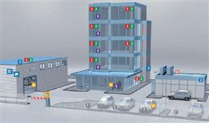 Kiểm soát tòa nhà